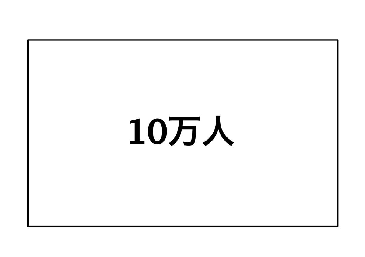 f:id:motcho:20200503200254p:plain