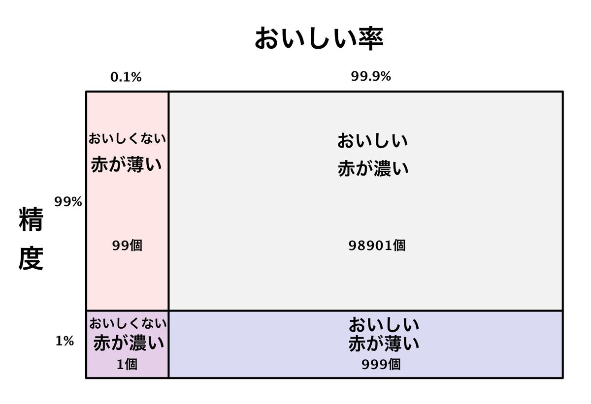 f:id:motcho:20200504000336p:plain
