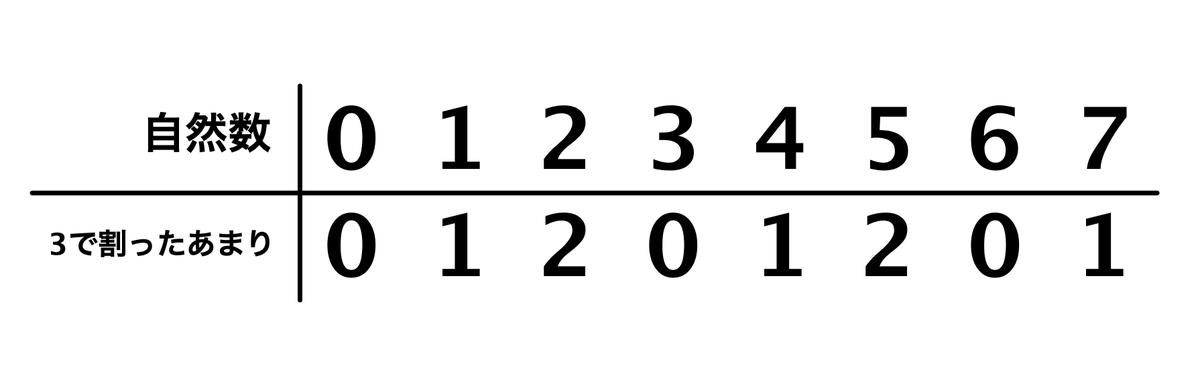 f:id:motcho:20210226035051p:plain