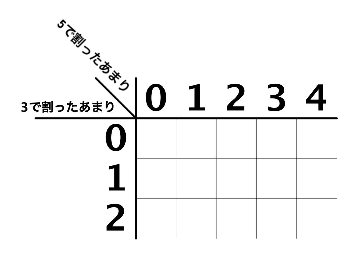 f:id:motcho:20210226035221p:plain