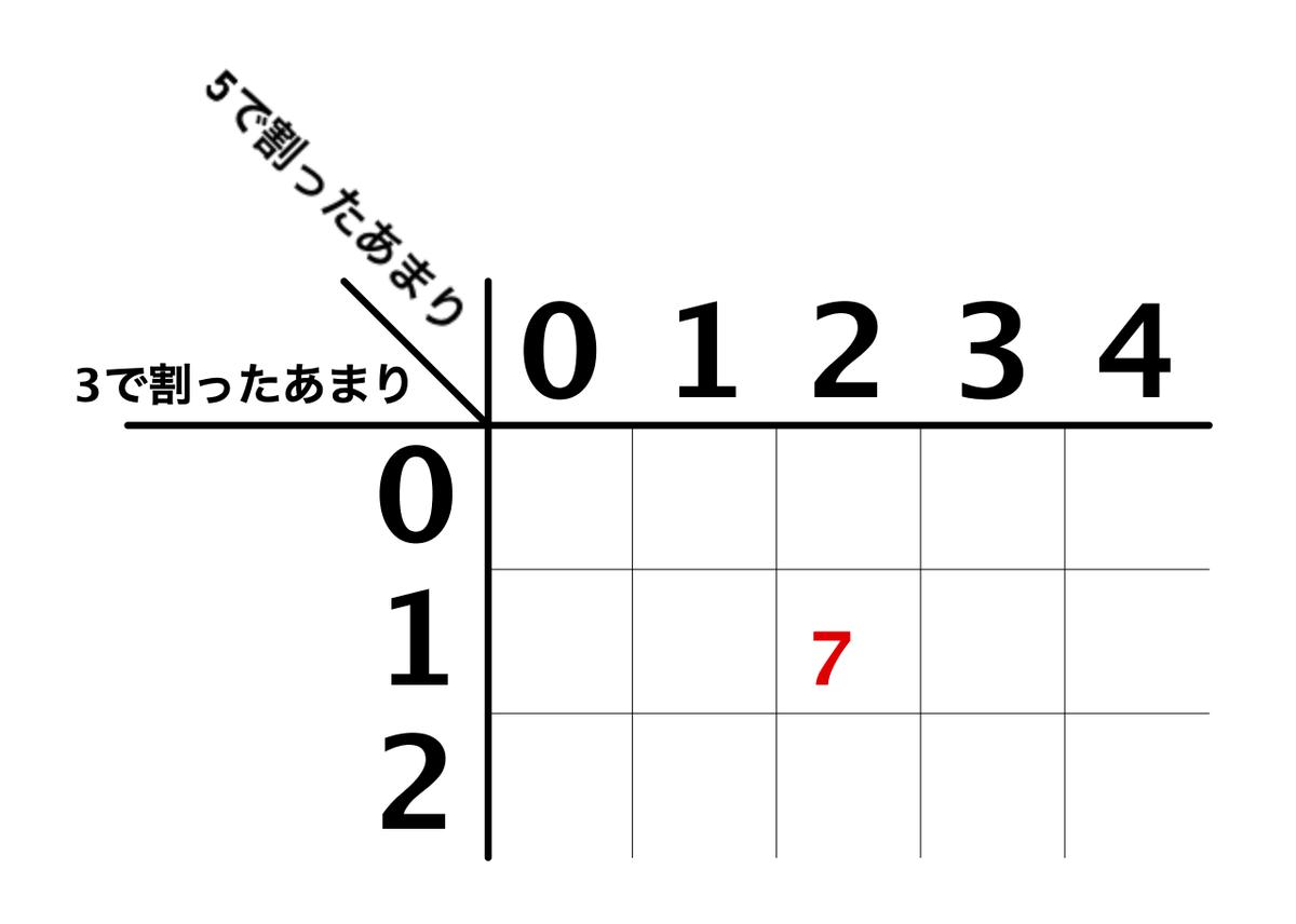 f:id:motcho:20210226035249p:plain