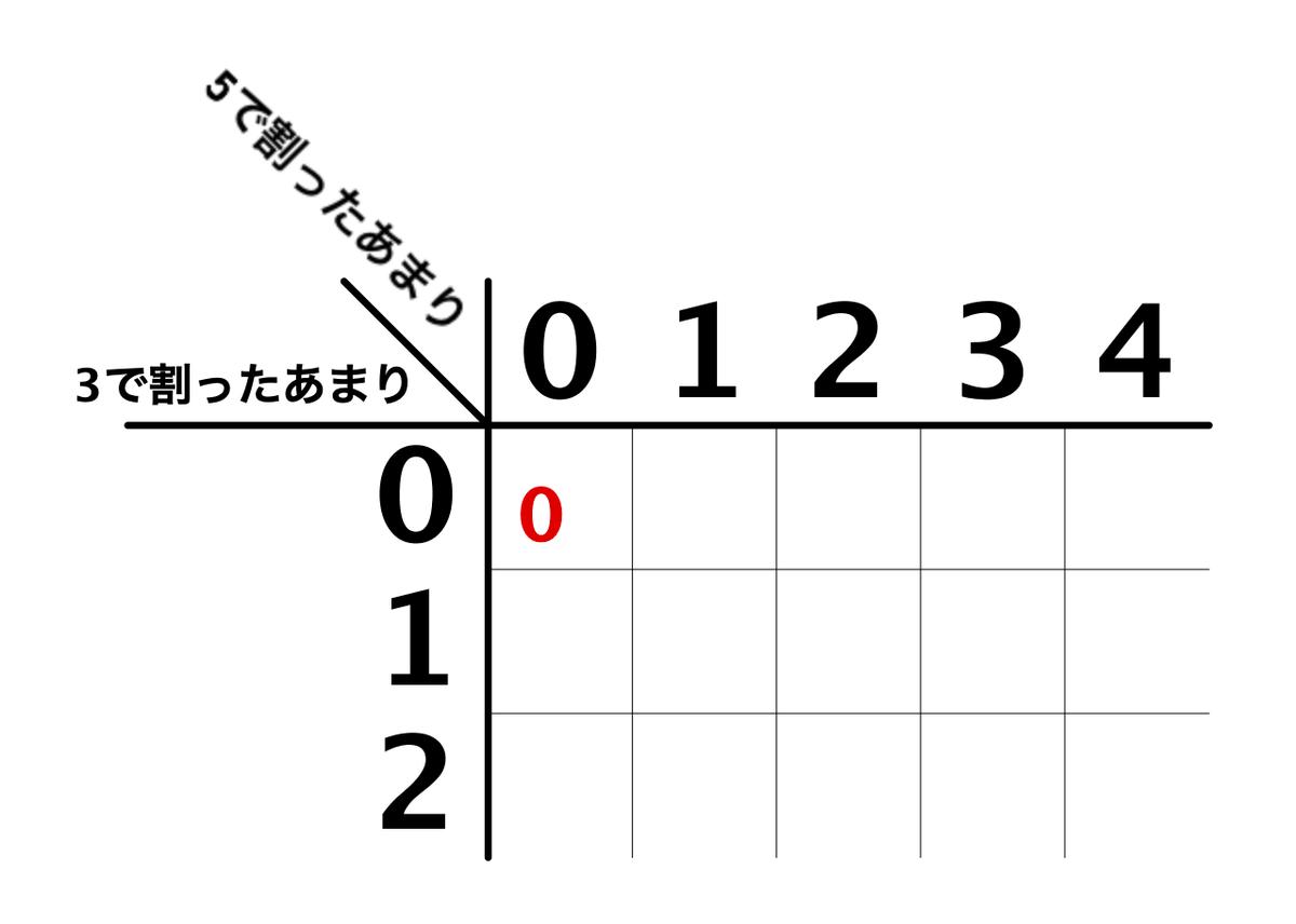 f:id:motcho:20210226035626p:plain