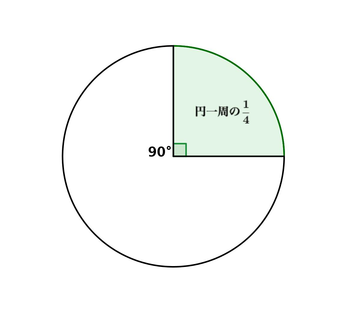 f:id:motcho:20210314123744p:plain