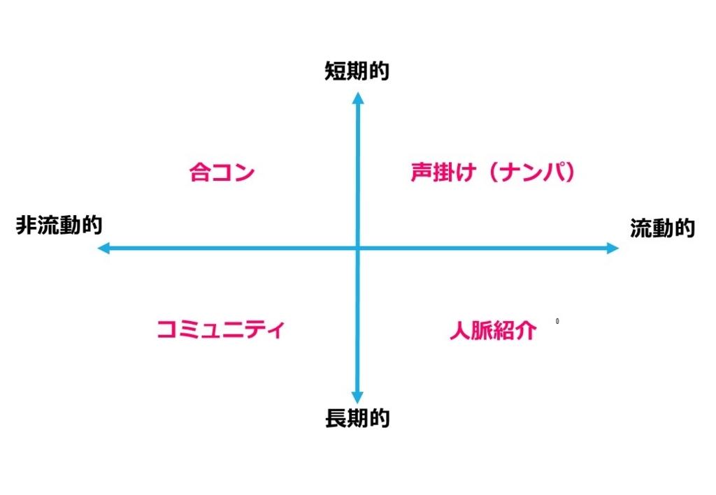 f:id:motechi:20170610194529j:plain