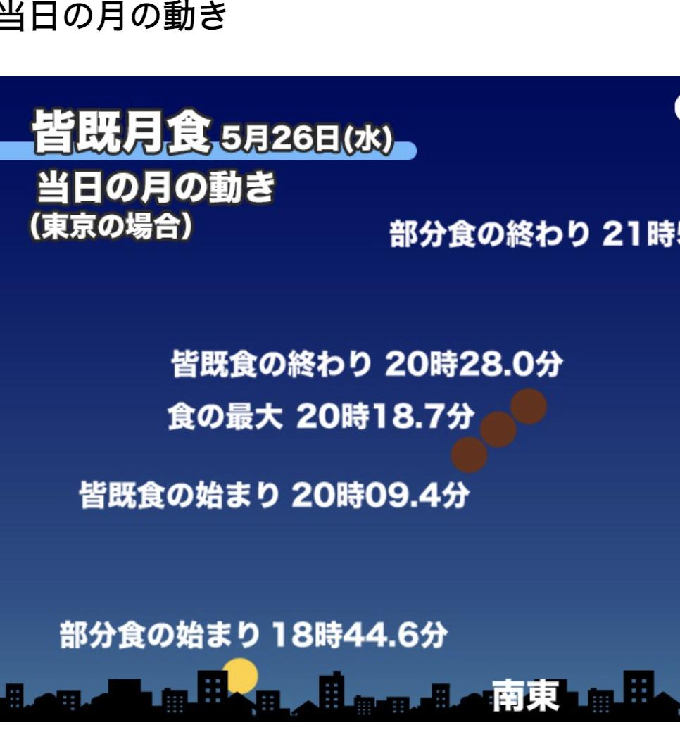 f:id:mother101-kigaku:20210525064328p:plain