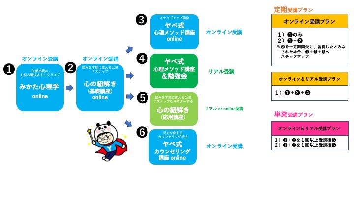 f:id:mothermotivepower:20201004212811j:plain