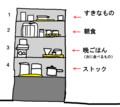 おねいまんの冷蔵庫