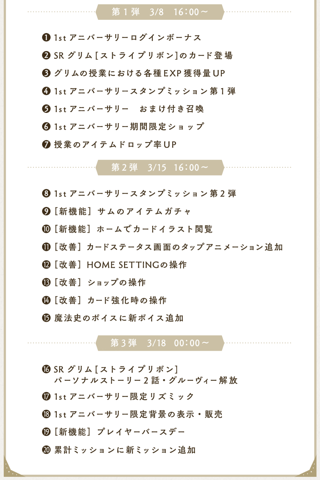 f:id:motimoti444:20210305185100p:plain