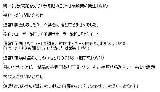 f:id:motimoti444:20210623114119p:plain
