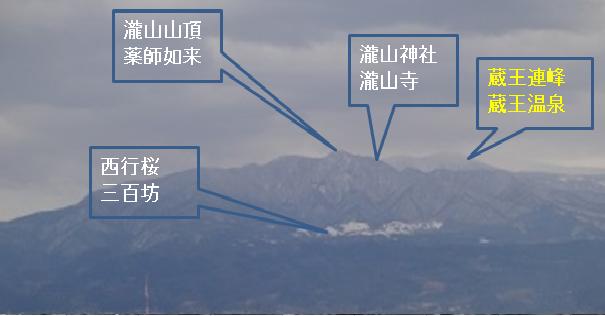 f:id:motizukinokaze:20210214194139p:plain