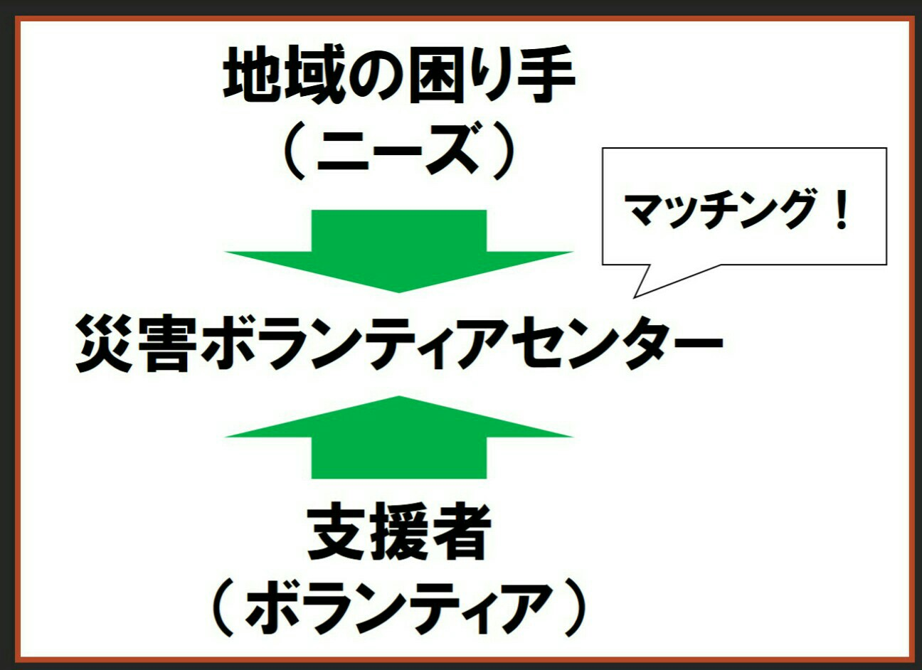f:id:moto-takokimuchi:20170421013616j:image