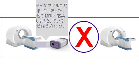 f:id:moto_827:20200317151039p:plain