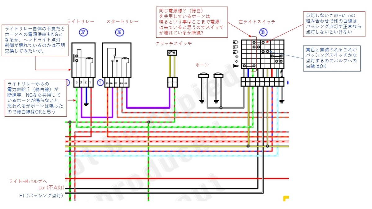f:id:motoguzziV7Rider:20210530165207j:plain