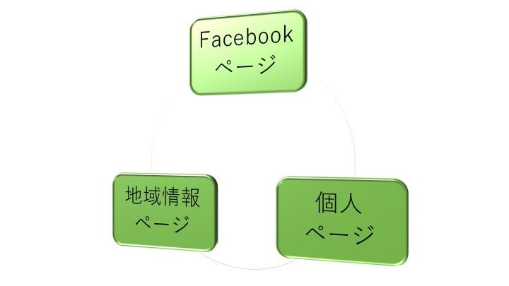 f:id:motohashiheisuke:20170623204534j:plain