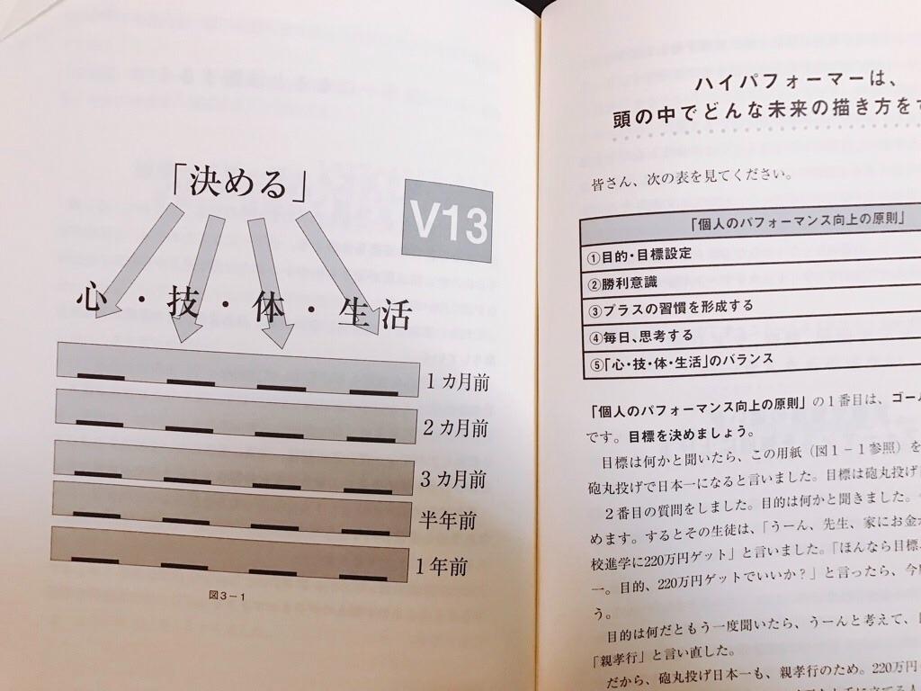 f:id:motohashiheisuke:20171001213840j:plain