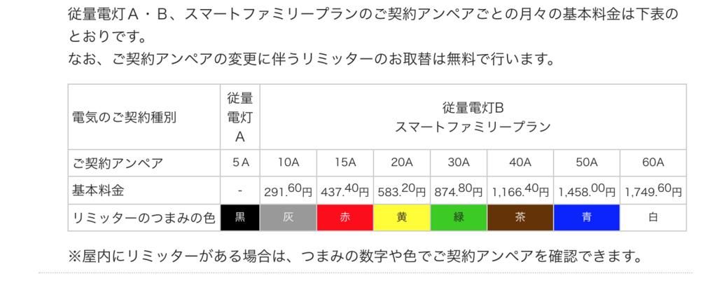 f:id:motohashiheisuke:20171206181843p:plain
