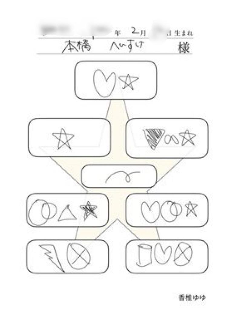f:id:motohashiheisuke:20180814222218j:plain