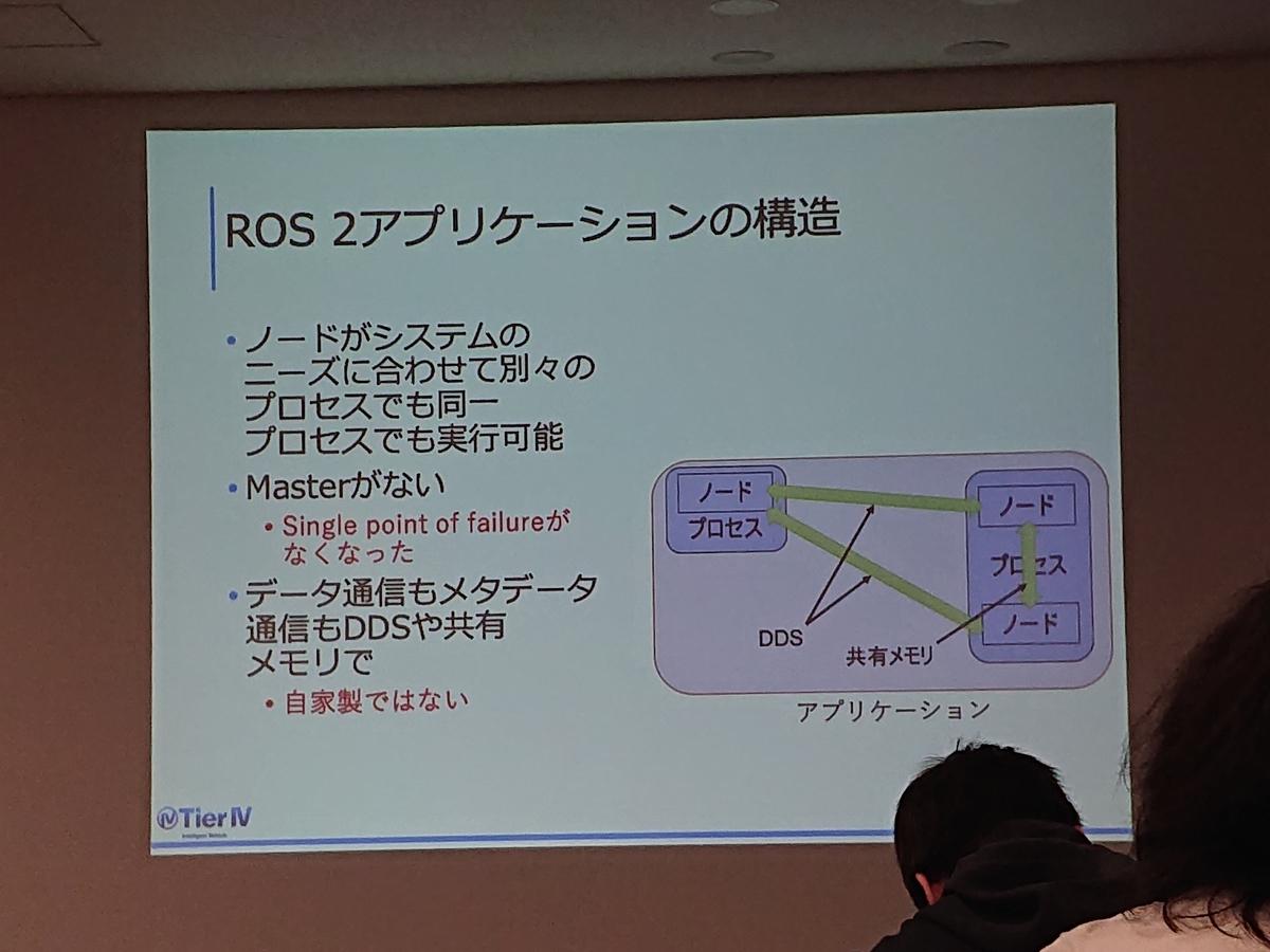 ROS2 crystalをUbuntu16 04にインストールして動かしてみた
