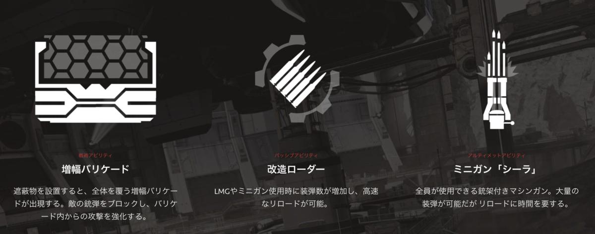 f:id:motonokus:20200819172432p:plain