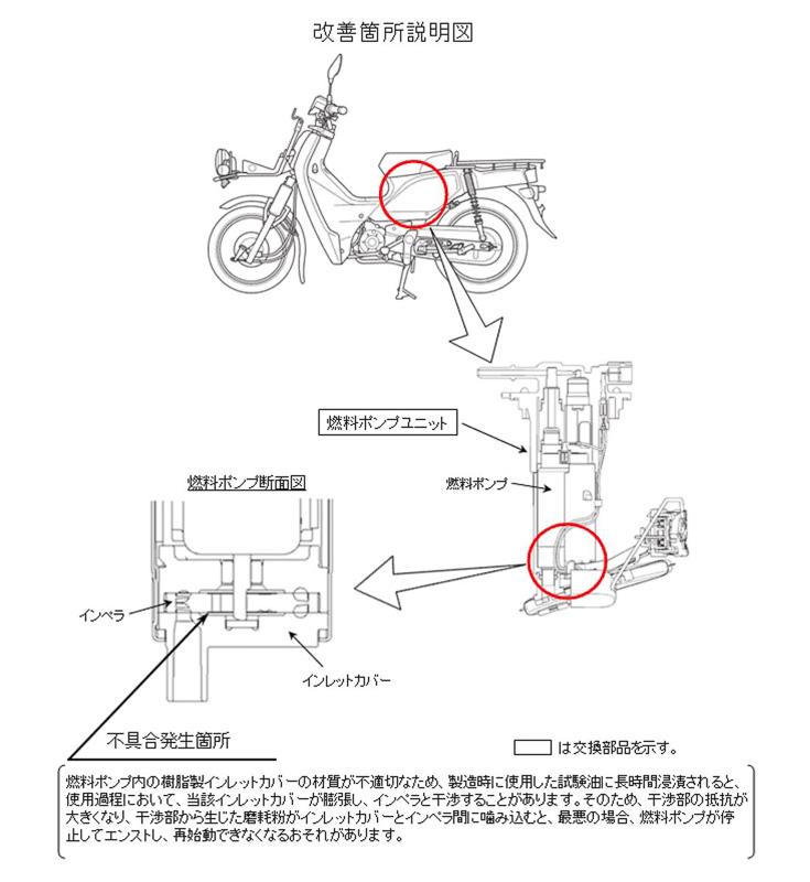 f:id:motorcycle_station:20200407221245j:plain