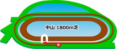 f:id:motoshidaa:20200224235900p:plain