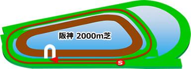 f:id:motoshidaa:20200404012119p:plain