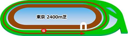 f:id:motoshidaa:20200521233738p:plain