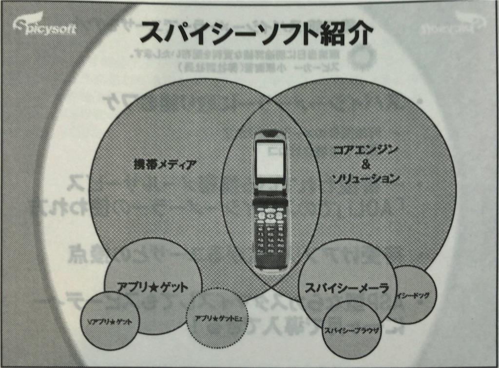 f:id:motoyasu-yamada:20171005131208j:image