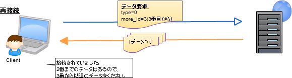 f:id:motsat:20110424145801p:image