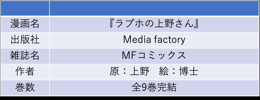 f:id:motuni_014:20210408210422p:plain