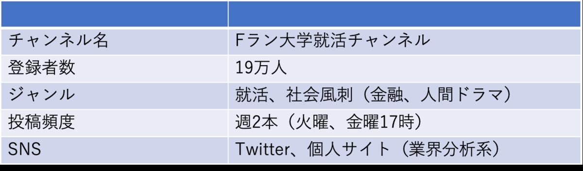 f:id:motuni_014:20210429131046p:plain