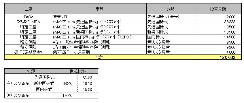 f:id:motzmotzz:20190404190220p:plain