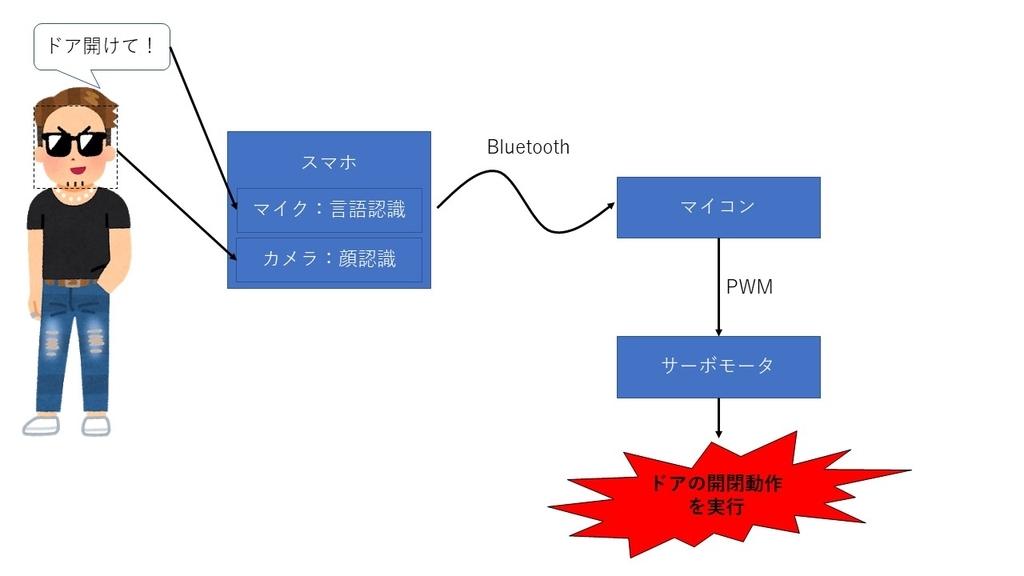 f:id:mou-tsukareta:20190125085823j:plain
