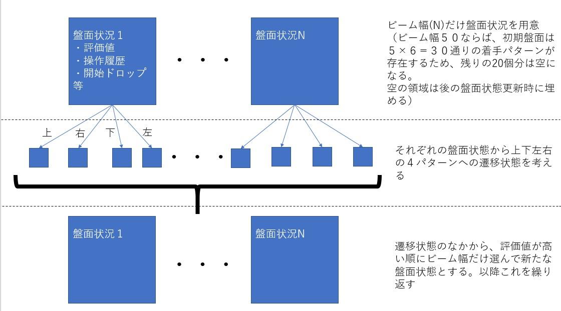 f:id:mou-tsukareta:20190616003154j:plain