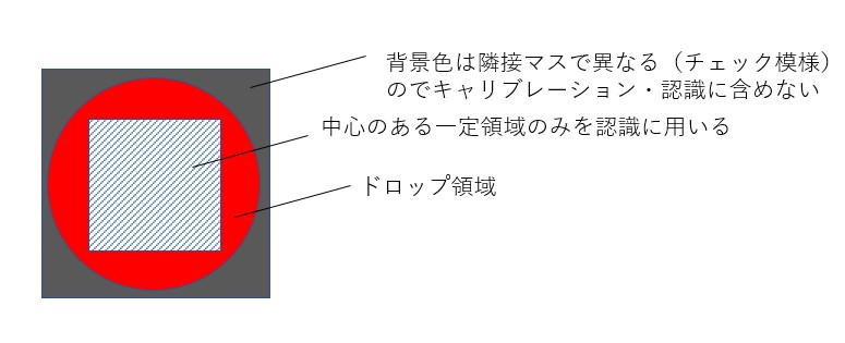 f:id:mou-tsukareta:20190616003204j:plain
