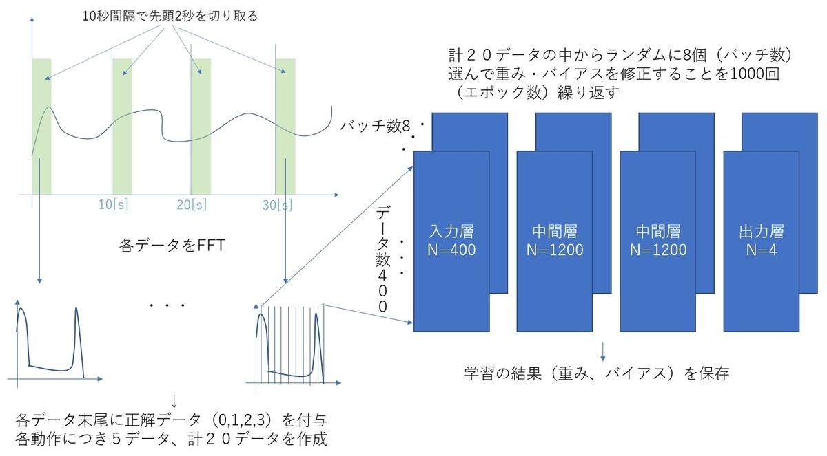 f:id:mou-tsukareta:20190717095017j:plain