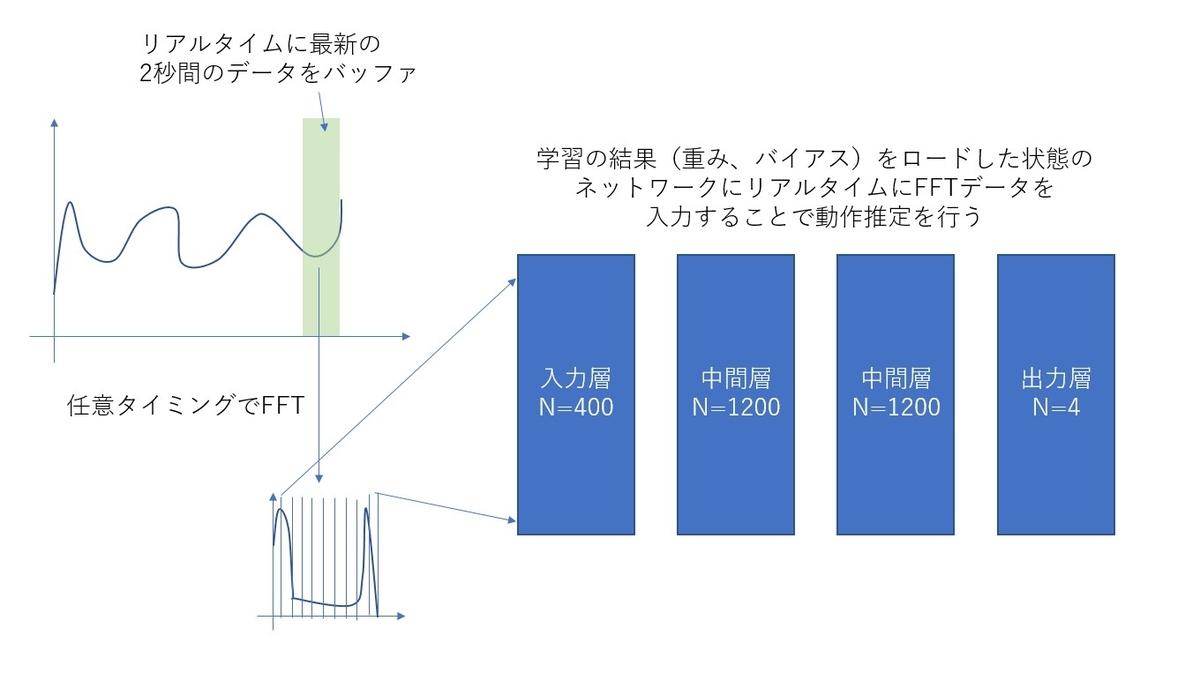 f:id:mou-tsukareta:20190717095031j:plain