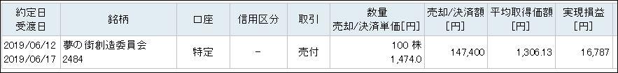 f:id:mouhatarakitakunai:20190612201816j:plain