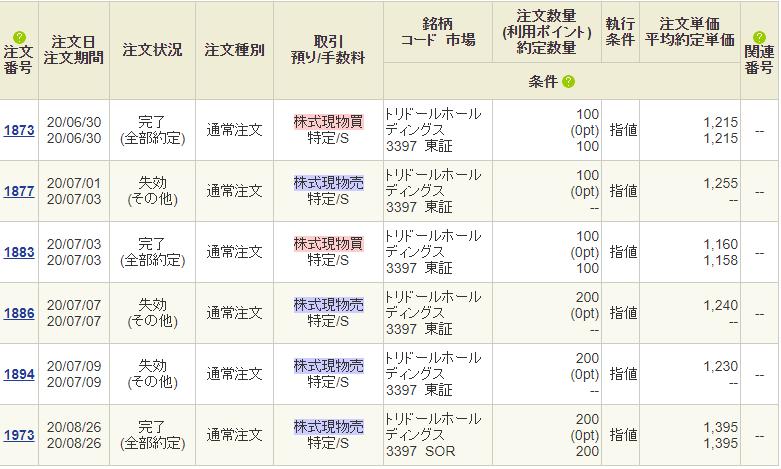 https://cdn-ak.f.st-hatena.com/images/fotolife/m/mouhatarakitakunai/20200827/20200827232119.png