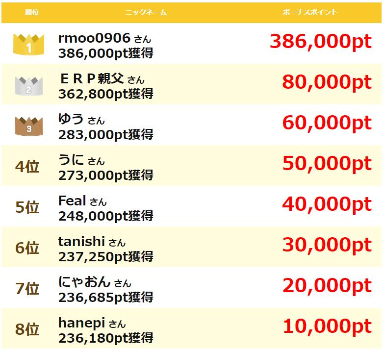 f:id:mouhatarakitakunai:20200915174037p:plain