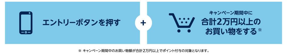 f:id:mouhatarakitakunai:20201013225211p:plain