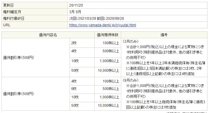 f:id:mouhatarakitakunai:20201215224233p:plain
