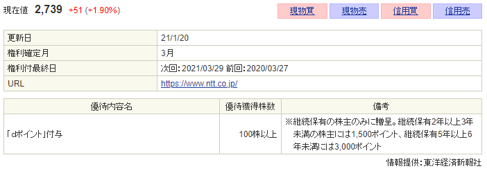 f:id:mouhatarakitakunai:20210206114535p:plain