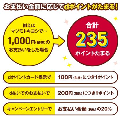 f:id:mouhatarakitakunai:20210207175151p:plain