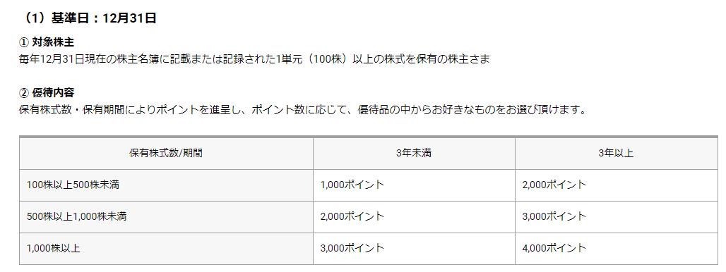 f:id:mouhatarakitakunai:20210430215341p:plain