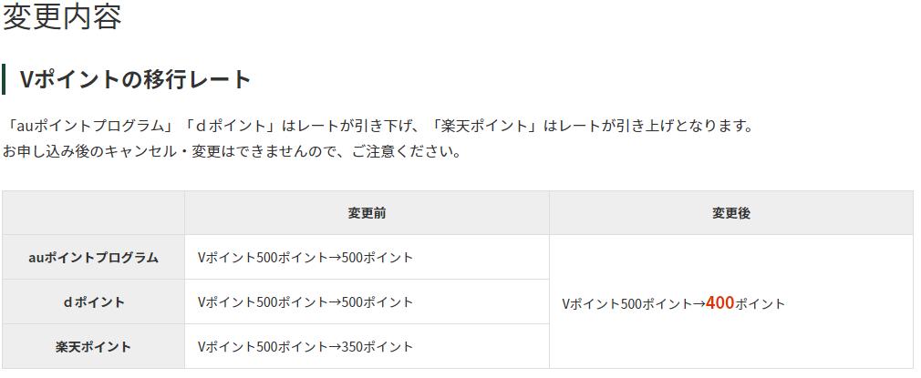 f:id:mouhatarakitakunai:20211009140656p:plain