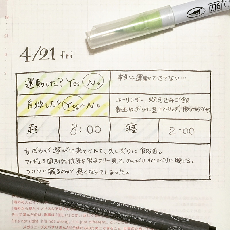 f:id:mount-hayashi:20170425200222p:plain