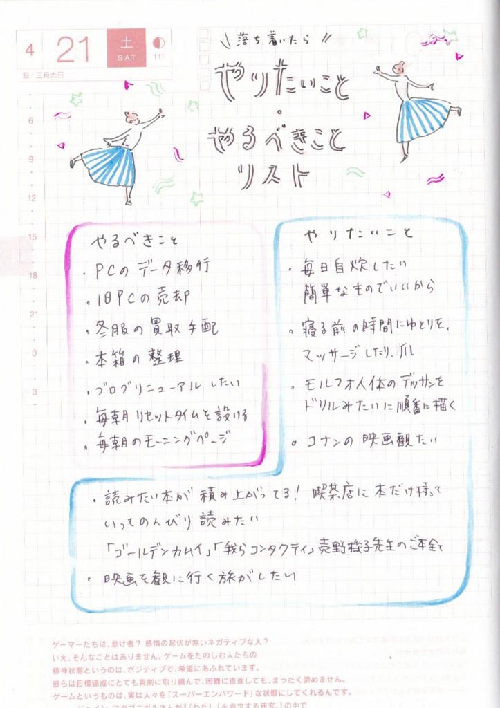 f:id:mount-hayashi:20180421093237p:plain
