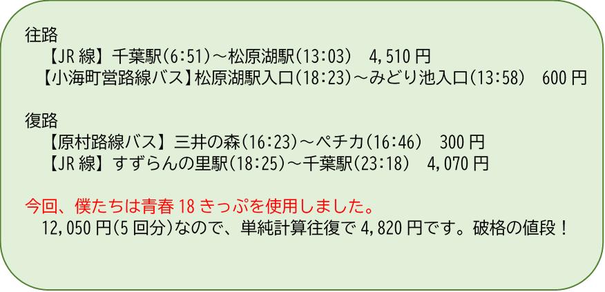 f:id:mountori:20200809000517p:plain