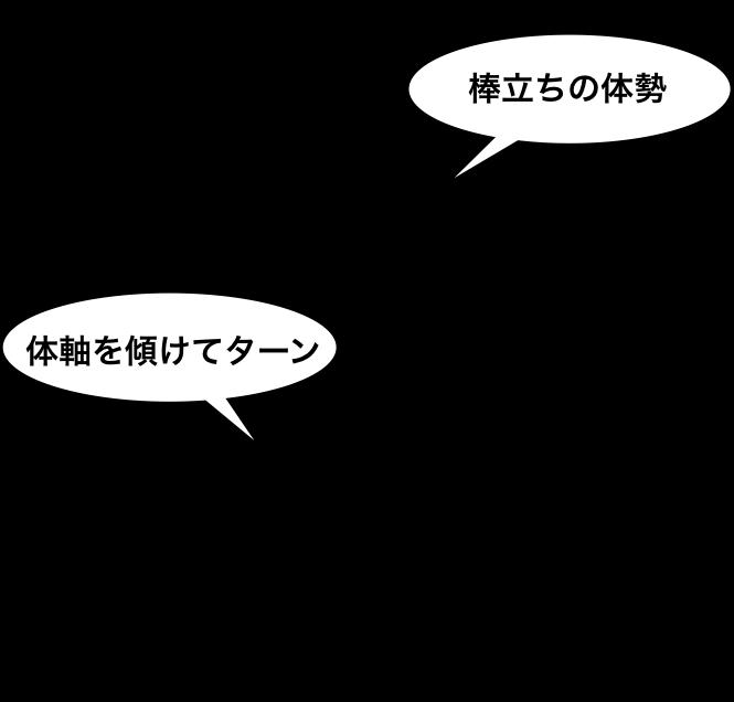 f:id:mountrip:20190106110747p:plain